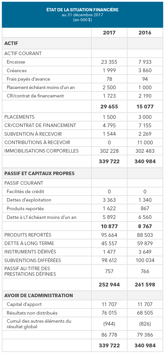 portsi-2017-34